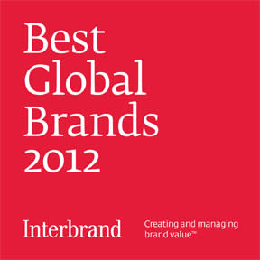 Canon klättrar uppåt i Interbrands ranking av de starkaste globala varumärkena