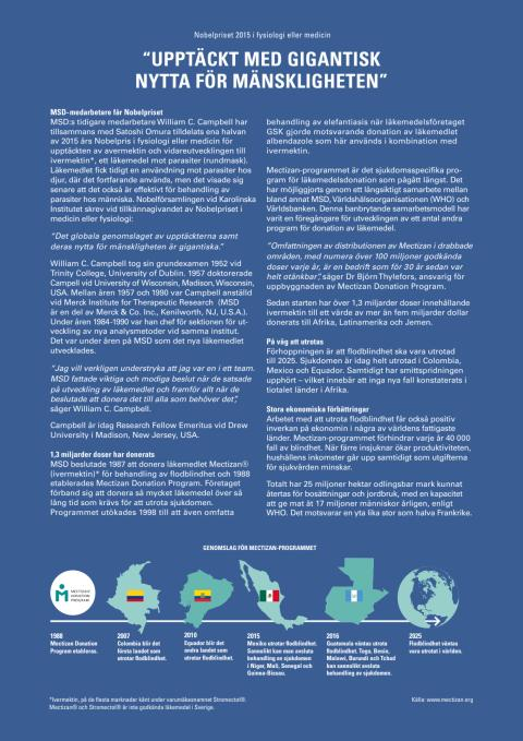 Faktablad om upptäckten och Mectizanprogrammet