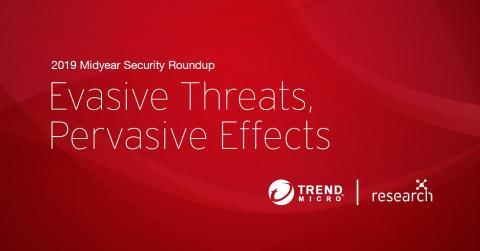 Ny rapport från Trend Micro visar tredubbling av fillösa attacker