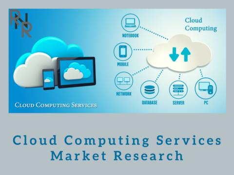 +25% CAGR to be Achieved By Cloud Computing Services in International Market By 2022