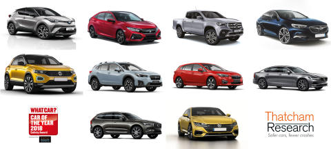 Revealed: The ten safest cars of the year