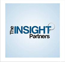 Enterprise IP management software Market Analysis 2018-2025 by Key Companies – Anaqua, Cardinal IP, CPA Global, FlexTrac, Gridlogics, IPfolio