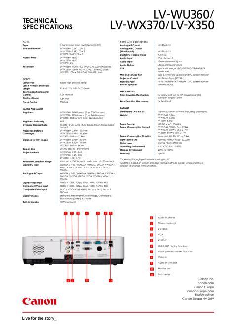 Canon Tekniska specifikationer LV-WU360, LV-WX370 och LV-X350