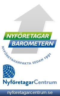 Nyföretagarbarometern: Kronoberg - 9,1 procent i oktober
