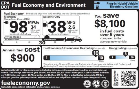 EPA-sticker laddhybrid