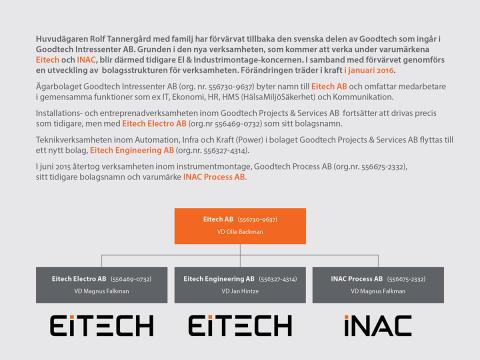 Förvärvet av Goodtech Intressenter AB är genomfört och varumärket Eitech tar form