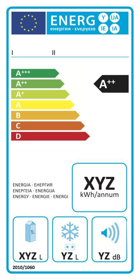 Energimärkningsetikett för kylar och frysar
