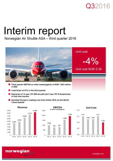 Norwegian Q3 2016 Report
