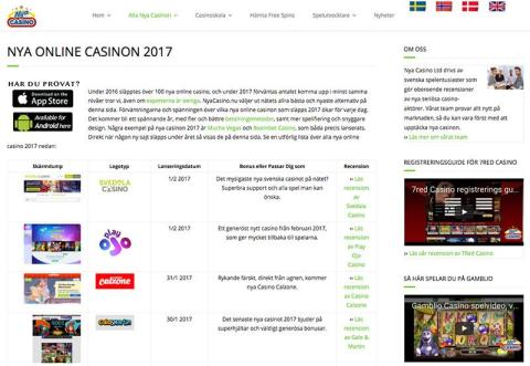 Rekordmånga nya casinon släpptes i januari, 2017