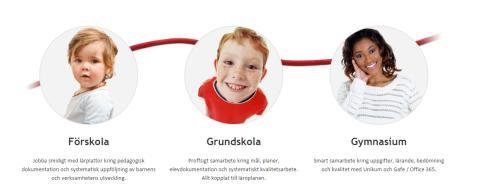 Röd tråd i barnet/elevens lärprocess 1-19 år genom förskola, grundskola och gymnasium