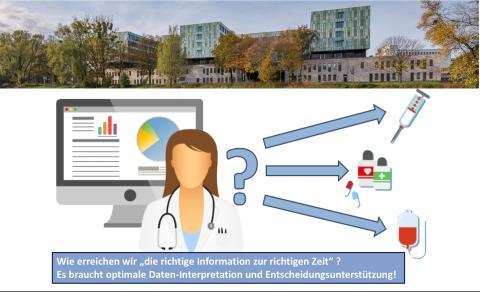 Die richtige Information zur richtigen Zeit braucht CDDS: Es braucht opt. Daten-Interpretation und Entscheidungsunterstützung!
