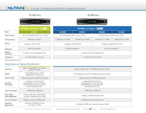 Nutanix Modeller - Datablad