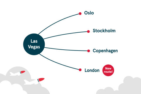 Norwegian Adds Nonstop Flights from Las Vegas to London