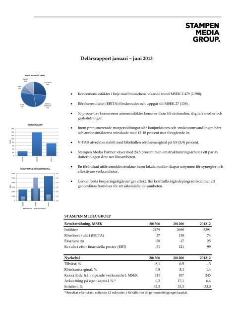 Stampen Delårsrapport 2013