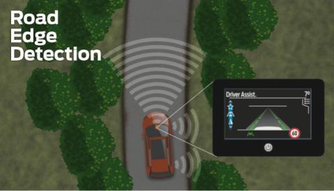 Road Edge Detection