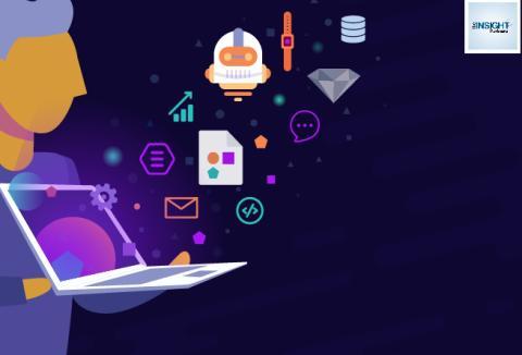 Content Intelligence Market Analysis to 2027 | Top 10 Companies, Trends, Revenue, Demand, Growth Factors Details for Business Development