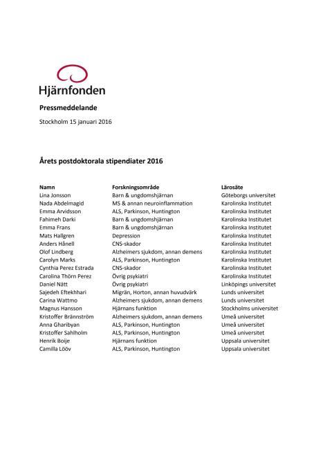 Hjärnfondens postdoktorala stipendium 2016