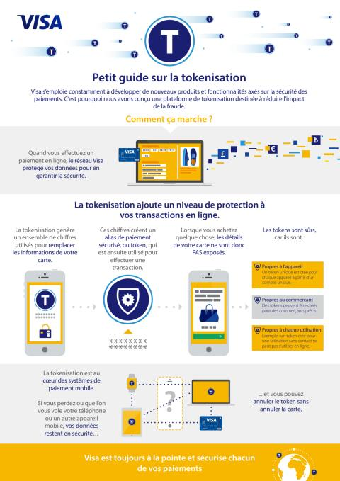 IG Tokenisation FR