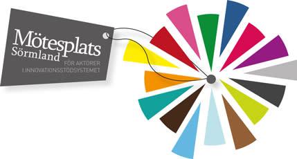 MÖTESPLATS SÖRMLAND 23 november - en arena för innovationssystemet i Sörmland