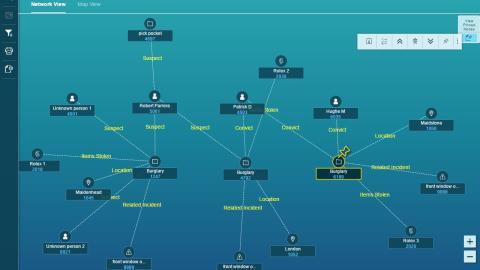 SAP Connection Discovery til hurtigere og bedre beslutninger i den offentlige sektor