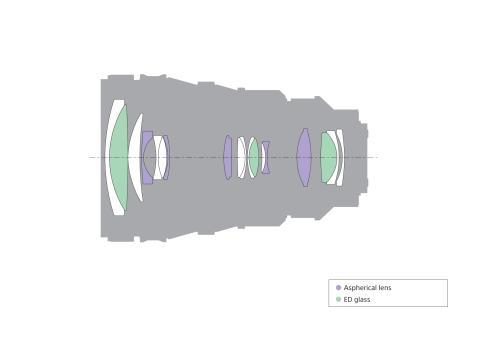 SELP28135G конструкция