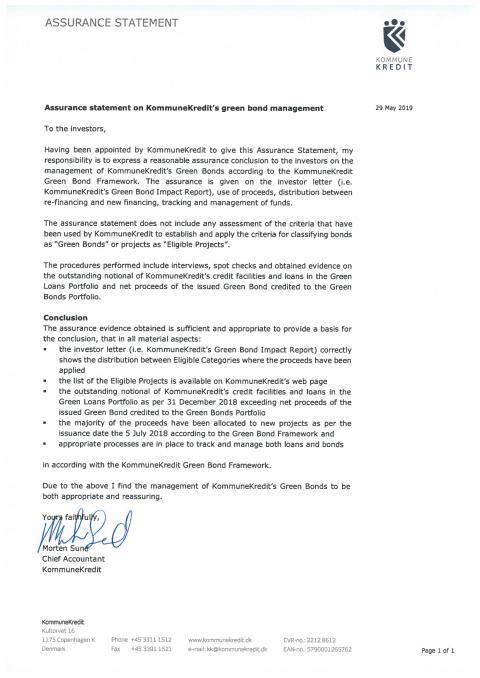 Assurance Statement 29 May 2019