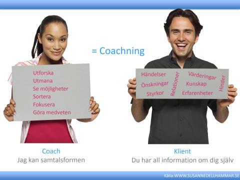 Vad är ICF coachning?