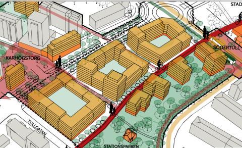 Inriktningsbeslut om Planprogram för 600 bostäder i Söderport, Lund, är taget