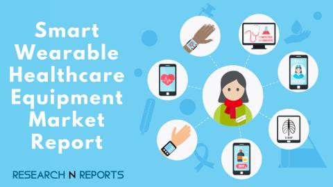 Smart Wearable Healthcare Equipment Market New Research Study – Know About Growing Factors By Focusing on Companies like Apple, AT&T, Google, Samsung Electronics, Sprint, Telefonica, T-Mobile US, Interaxon, IRhythm Technologies, Sotera Wireless