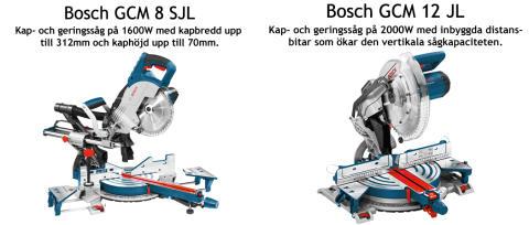 Bosch nya Kap & Gersågar