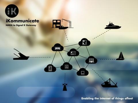 Kickstarter campaign kicks off for Digital Yacht with iKommunicate