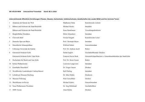 NRW-Erklärung der Vielen: Liste der Erstunterzeichner*innen