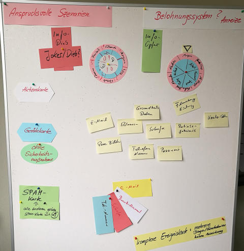 "Kreativworkshop ""Social Engineering"" am 22. Oktober 2016"