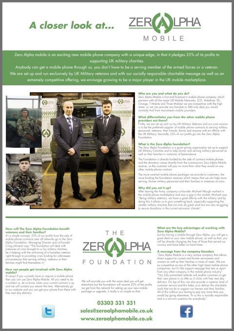 A Closer Look At Zero Alpha Mobile!