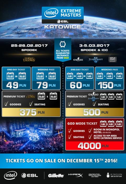 IEM Katowice 2017 ticket infographic