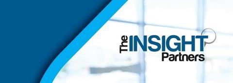 Artificial Implants Market Growth 2027 - Asahi Kasei Medical, Boston Scientific Corporation, ABIOMED, Berlin Heart, BIOTRONIK, Bicon, Exactech, Cochlear, Zimmer Biomet and B. Braun Melsungen AG