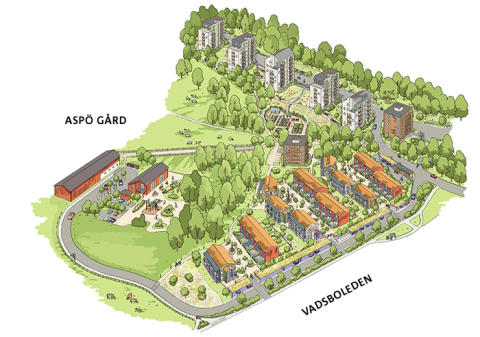 Skövdebostäder skapar ett unikt ekologiskt bostadsområde!