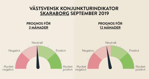 September - en minst sagt händelserik månad