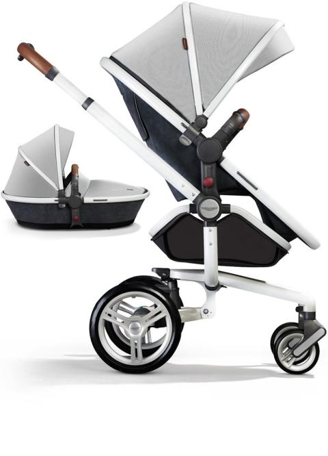 EMEA (Europe, Middle East and Africa)  Prams Industry Market Research Report 2017