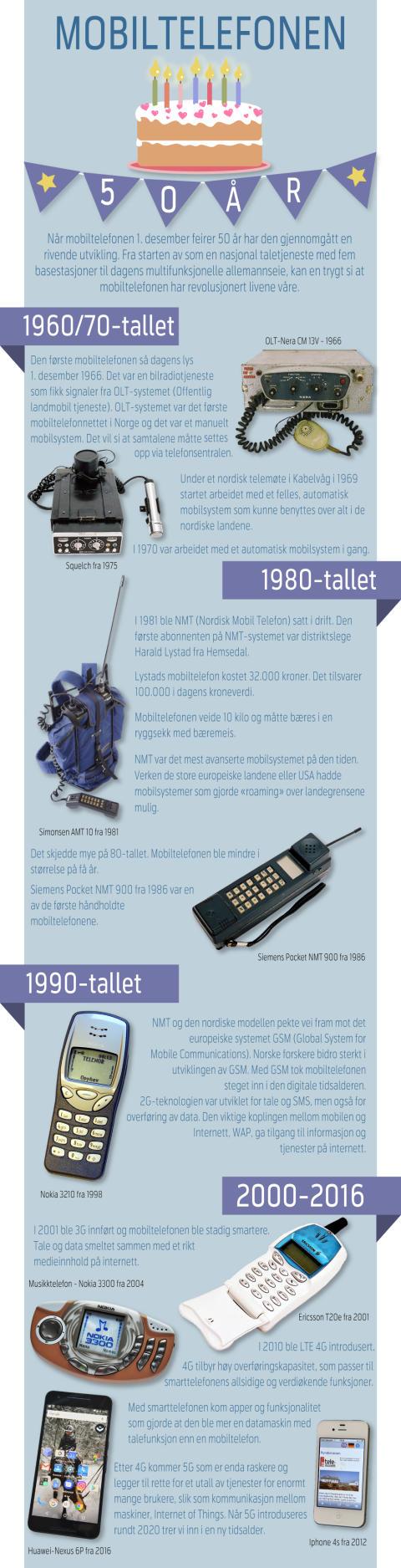 mobilen-50aar-infografikk-endelig