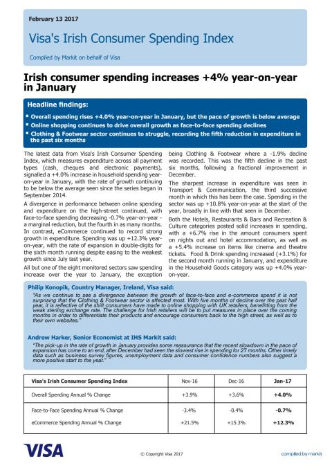 Irish consumer spending increases +4% year-on-year in January