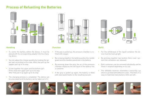 Zuckerbatterie Bild 6