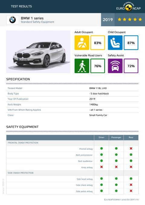 BMW 1 Series Euro NCAP datasheet October 2019