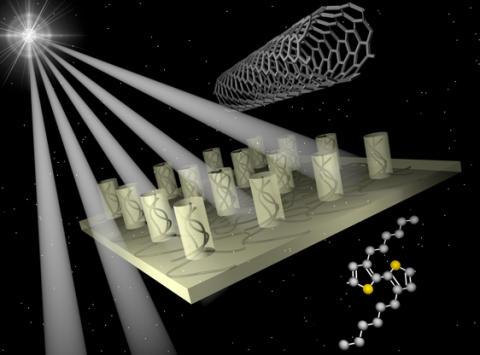Nano-ingenjörskonst förbättrar laddningstransport med löfte om effektivare framtida solceller