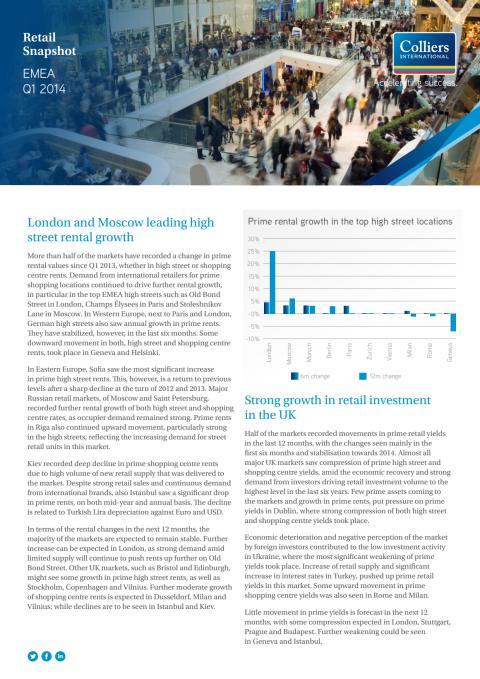 Retail Report Q1 2014
