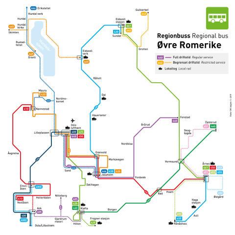 Linjekart for Øvre Romerike