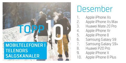 Topp 10 i desember: Produktene som «vant» julen