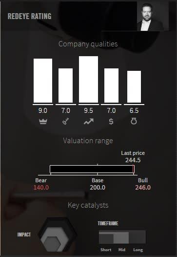 Premiär för Redeye Key Catalysts – smart verktyg för den seriöse privatinvesteraren
