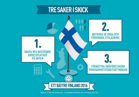 Ett bättre Finland 2016: männen skulle hellre sänka inkomstskatten