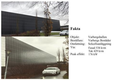 Solceller Sparbankshallen i Varberg